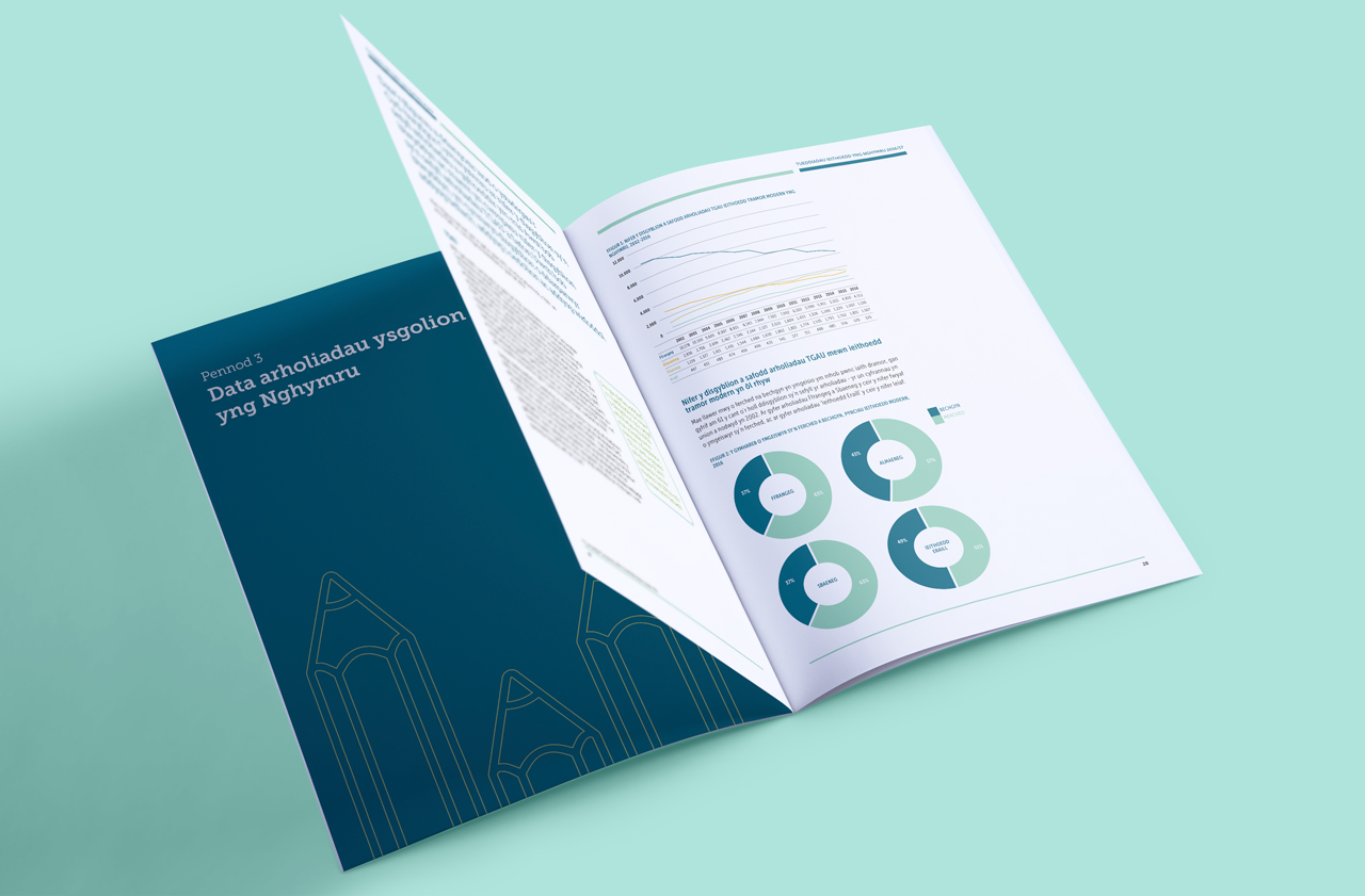 British council for Wales State of Languages report internal pages