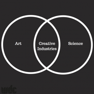 art science creative industry, intersection creative industry with art and science